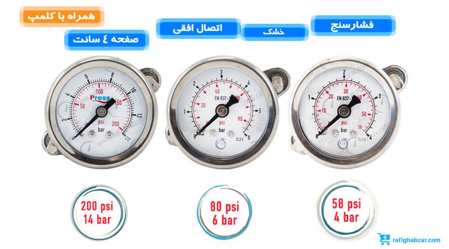 گیج فشار خشک افقی همراه با کلمپ صفحه 40 میلیمتر DRAGON