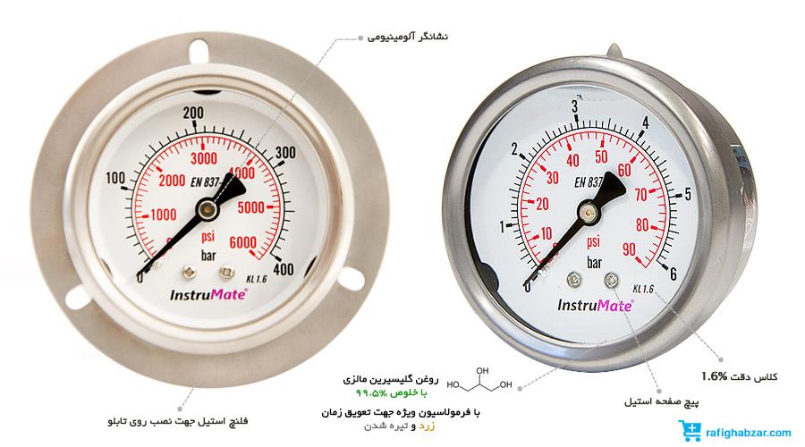 فشارسنج روغنی مدل 213.53.63 با اتصال افقی InstruMate